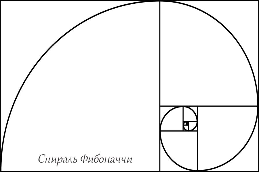 спираль фибоначчи для фотографии